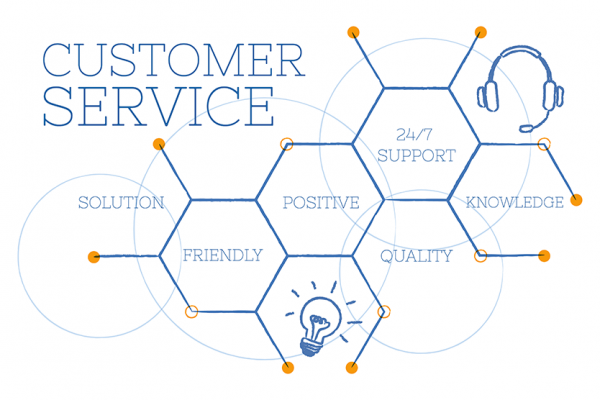 How You Can Enhance Your Customer Service