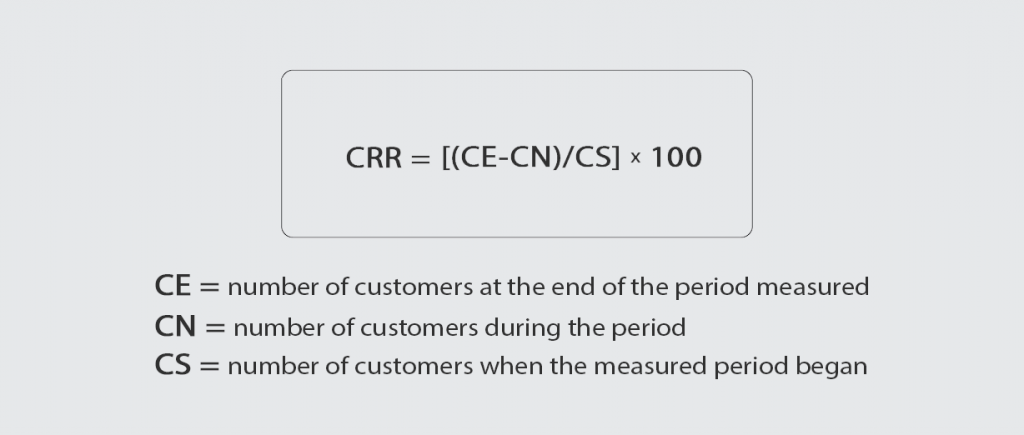 Customer retention rate formula