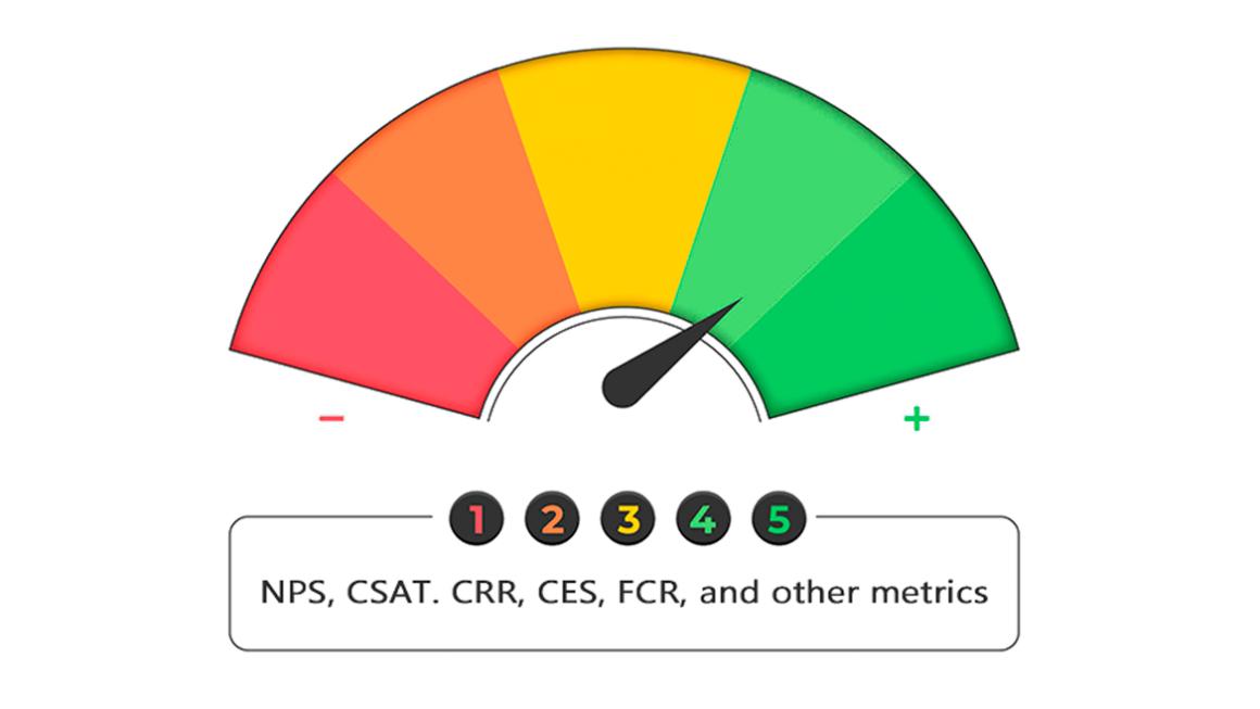 8 Metrics to Measure Customer Satisfaction