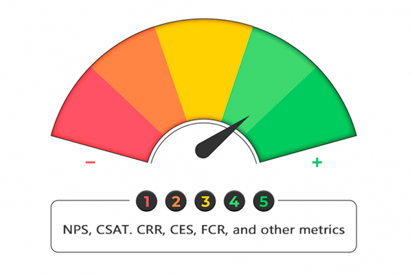8 Metrics to Measure Customer Satisfaction